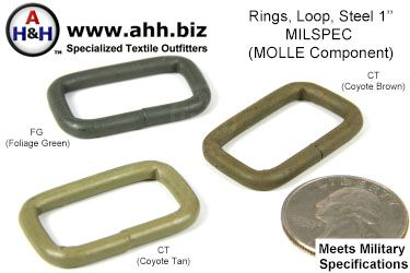 1″ (25mm) Rectangular Ring MILSPEC (MOLLE Component)