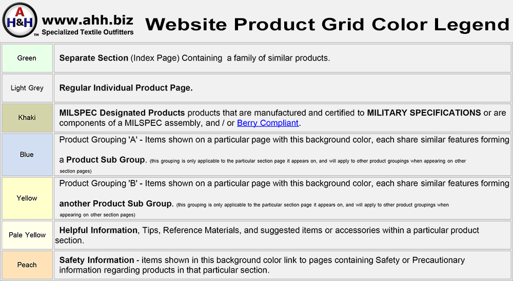 www.ahh.biz Website Product Grid Color Legend